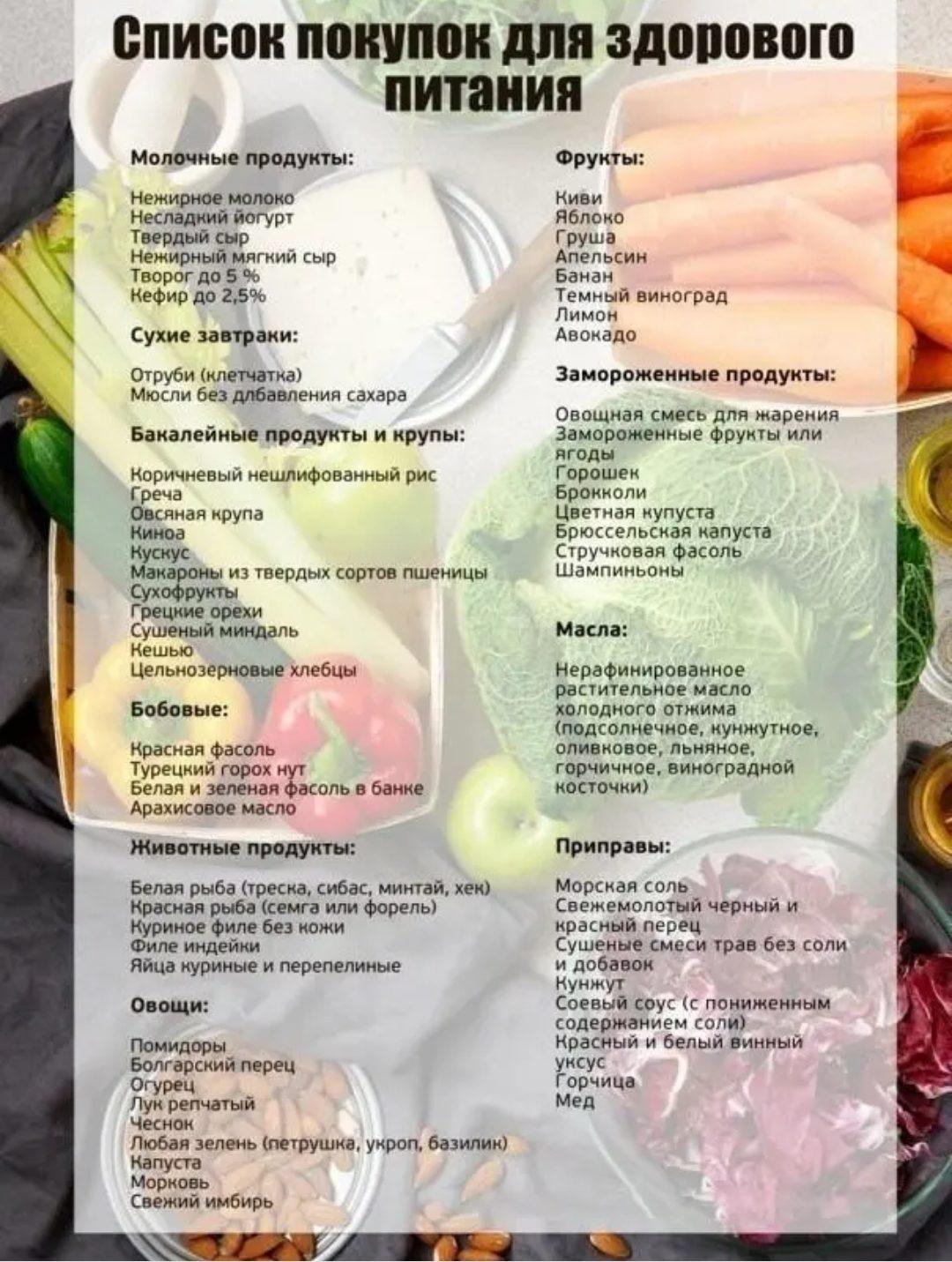 Список еды на диете