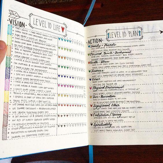 level 10 life in the bullet journal 10 spreads bullet journal