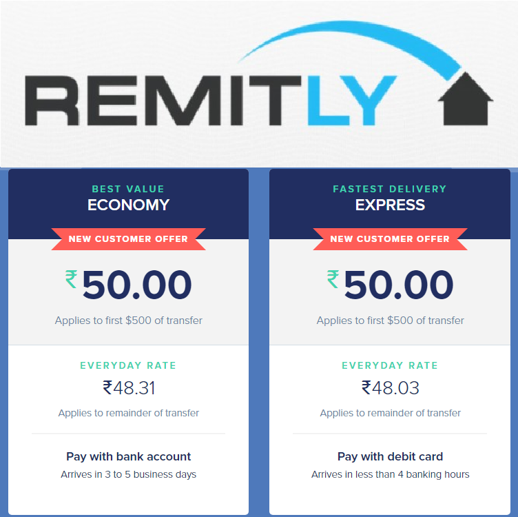 Remitly Fast Money Transfer To India