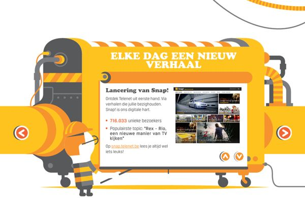 Telenet Social Media Report by Loulou and Tummie, via Behance