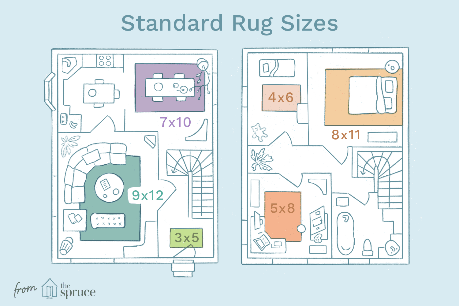Pin On Rug Sizing #rug #dimensions #for #living #room