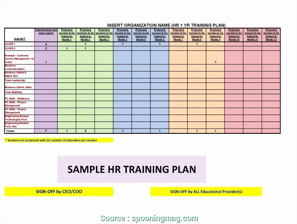 Project Plan Examples Excel Best Of 5 Practical Project Munication