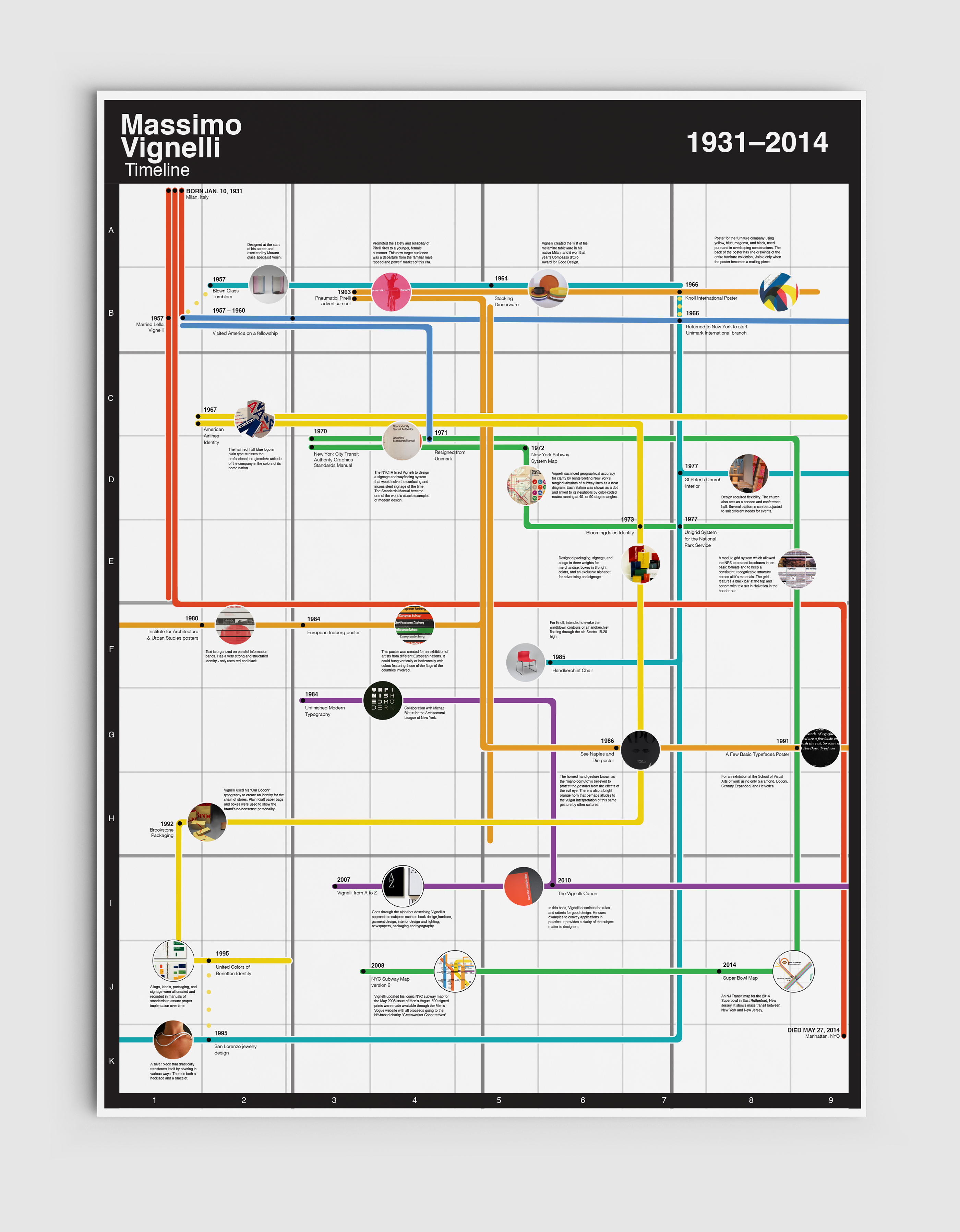 Vignelli Subway Map Pdf.Massimo Vignelli Timeline On Behance Massimo Vignelli Massimo
