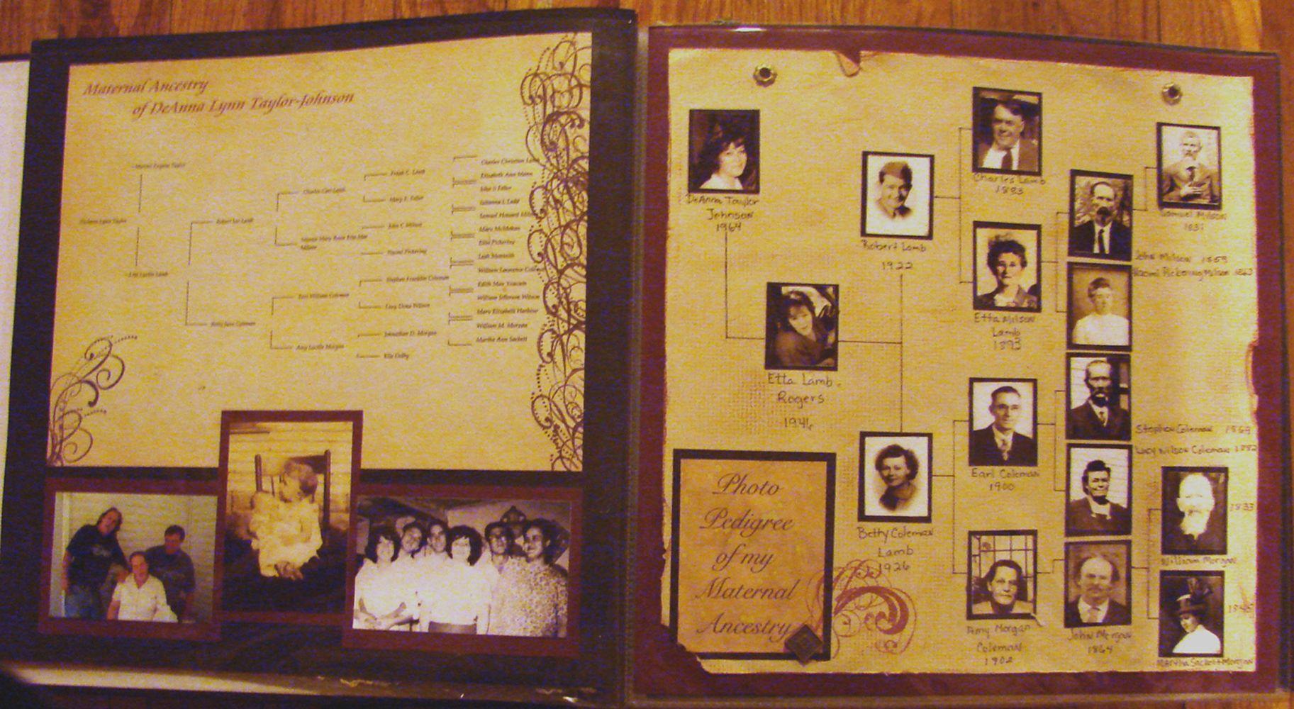 Family Heritage Album Scrapbook Scrapbooking Pinterest