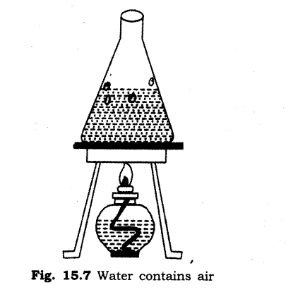 ncert-solutions-for-class-6th-science-chapter-15-air