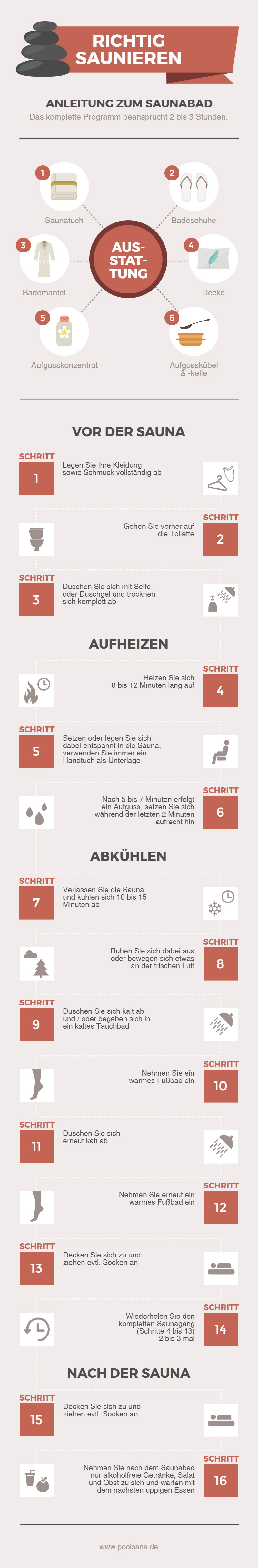 sauna f r anf nger step by step anleitung zum richtigen saunieren sauna infografik. Black Bedroom Furniture Sets. Home Design Ideas