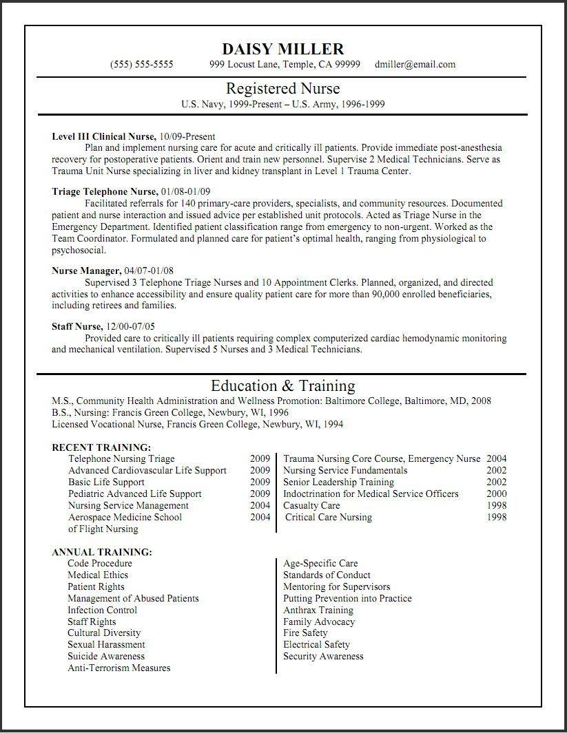 Tips To Edit Nurse Resume Templates Nursing Resume Template Nursing Resume Cover Letter For Resume