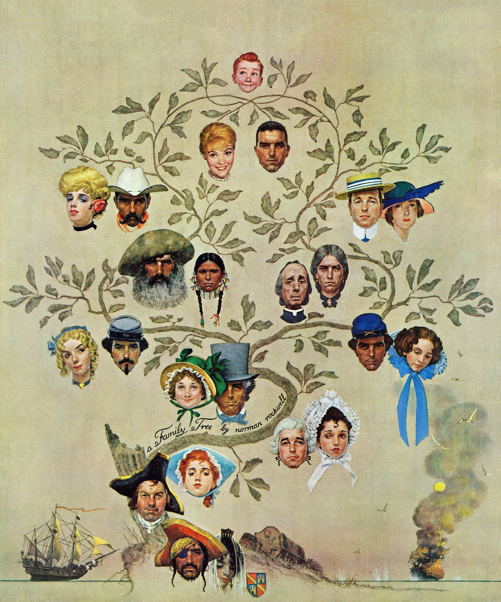 Family Tree By Norman Rockwell Painting Print On Wrapped Canvas