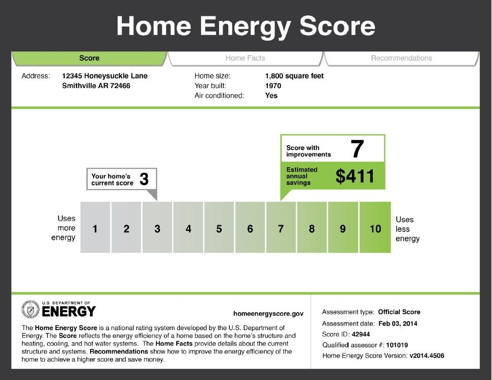 How to a certified home inspector in florida