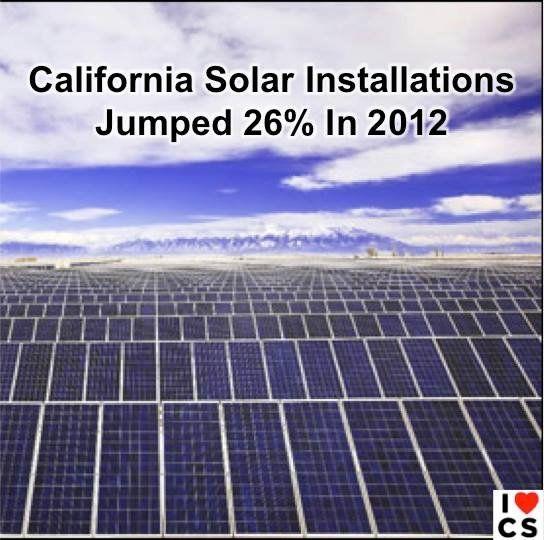 California Solar Installations Jumped 26 In 2012