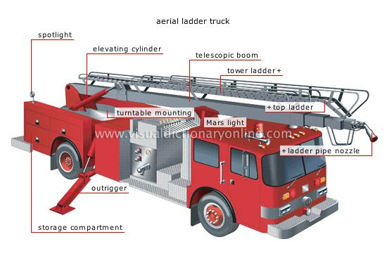 fire engine diagram wire data schema u2022 rh waterstoneplace co