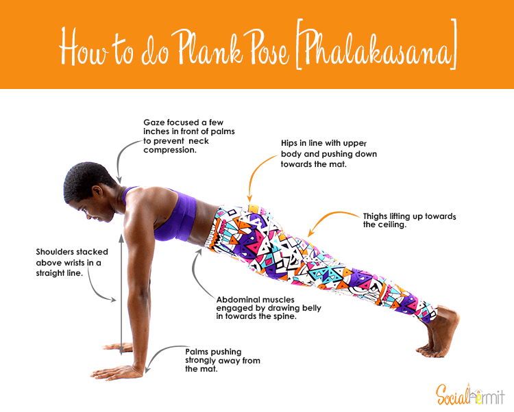 How To Do Plank Pose How To Do Planks Plank Pose Plank Pose Yoga