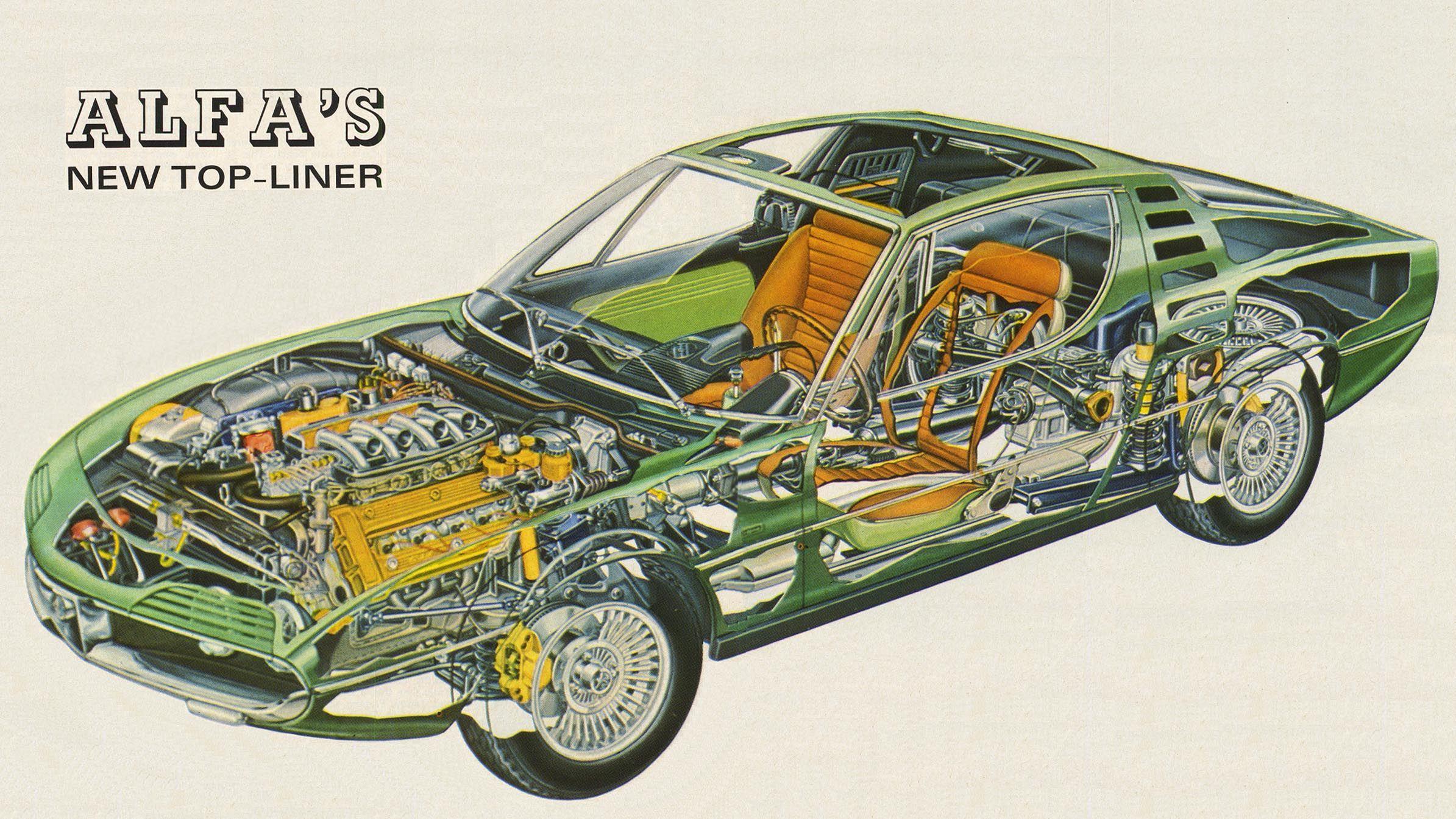 Spider Alfa Romeo Nord Engine Diagram | Wiring Diagram on maserati engine, proton engine, alfa v6, vw engine, ferrari engine, acura engine, fiat engine, peugeot engine, isuzu engine, chrysler engine, ford car engine, j.a.p. engine, bugatti engine, international engine, aston martin engine, formula 2 engine, panhard engine, can am engine, gt40 engine, maybach engine,