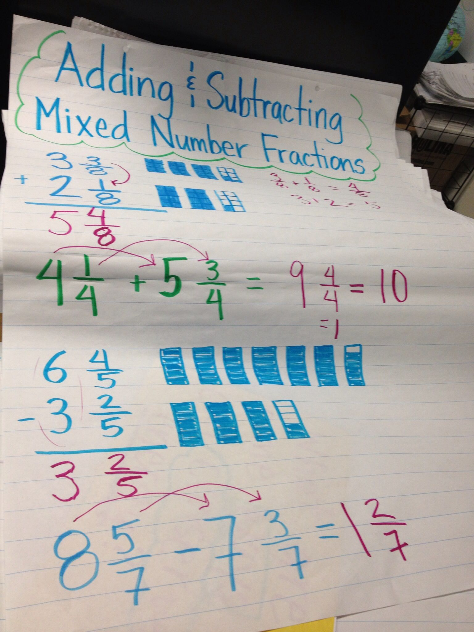 Adding And Subtracting Mixed Number Fractions Learning Math Math Fractions Math Addition of fractions mixed numbers
