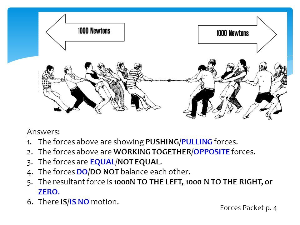 An Introduction To Forces Definition A Force Is Push Or