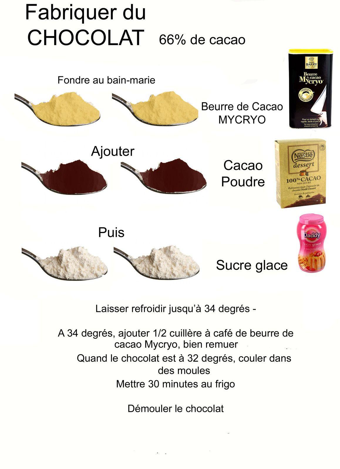 Fiche technique d 39 un exemple de fabrication de chocolat 66 de cacao bien entendu tous les - Faire du caramel maison ...