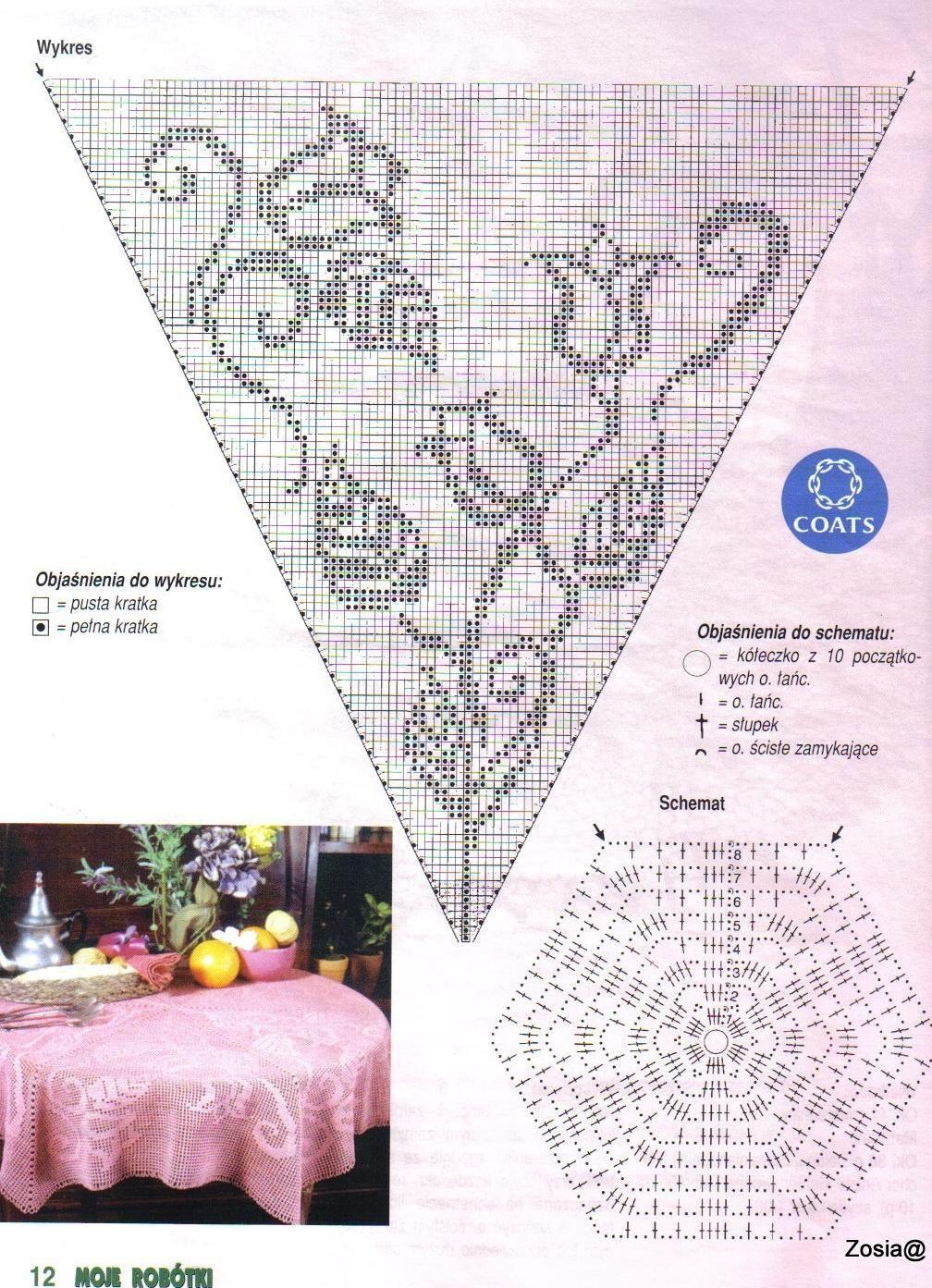 Pin de Мария Корнева en Скатерти   Pinterest   Mantel, Carpeta y ...