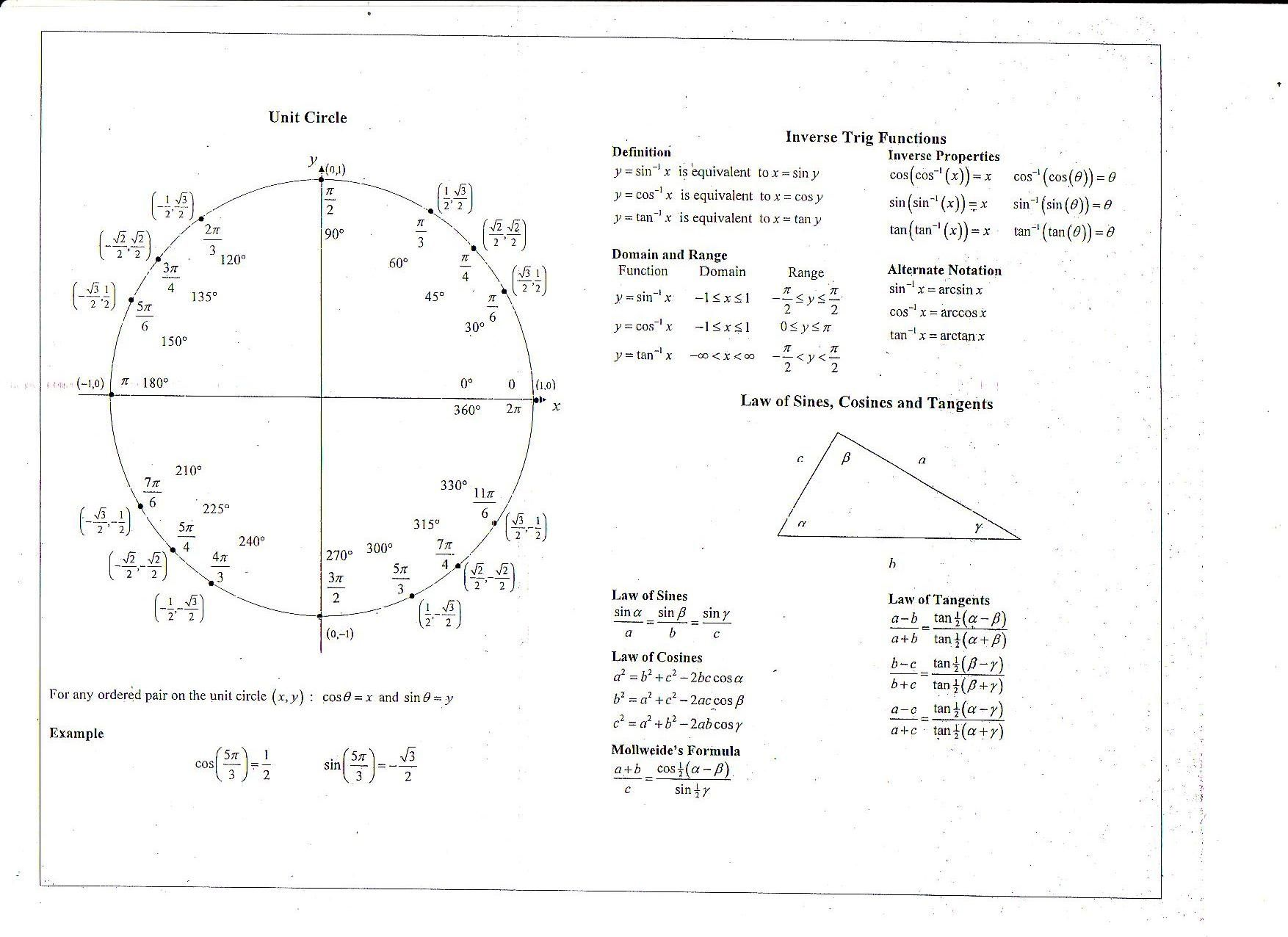 Trigonometry Reference 4 Trigonometry Reference Sheet