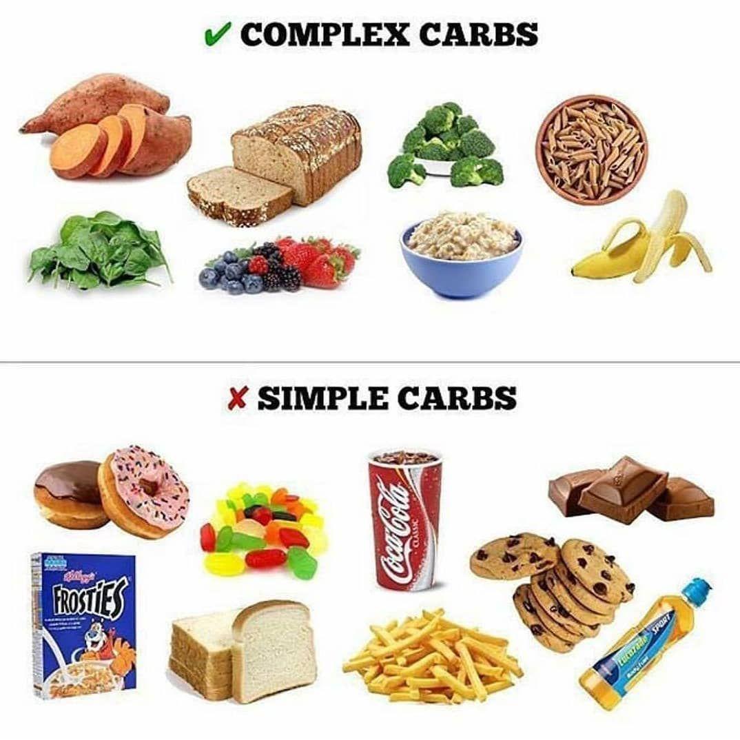 Apa Sih Bedanya Karbohidrat Kompleks Kk Dengan Karbohidrat Sederhana Ks Mudahnya Begini Kar Carbohydrates Food List Carbohydrates Food Bad Carbohydrates