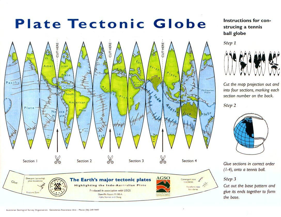 Plate tectonic essay question