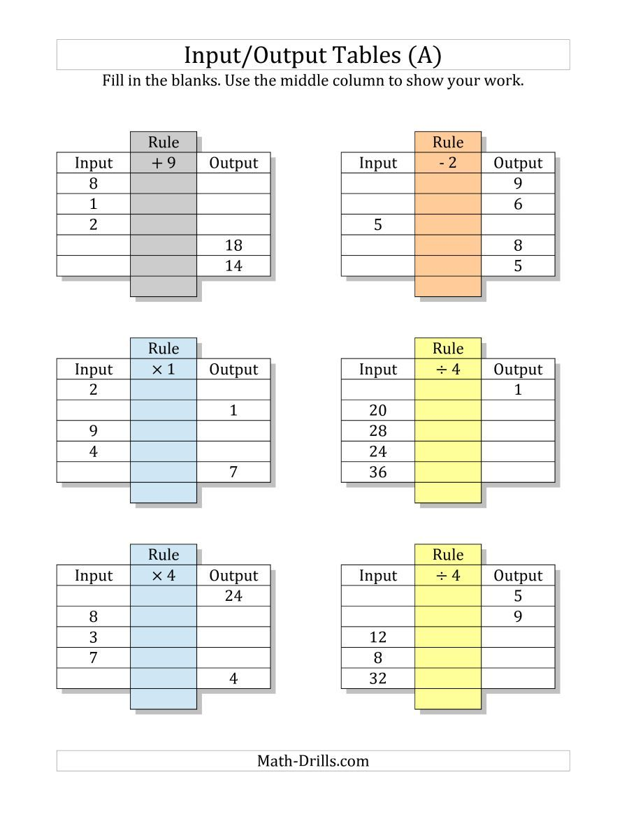 The Input Output Tables All Operations Facts 1 To 9 Mixed Blanks A Math Worksheet Math Tables Math Patterns Math Worksheets