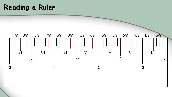 Reading A Ruler Graphic Sew Sew Sew Projects