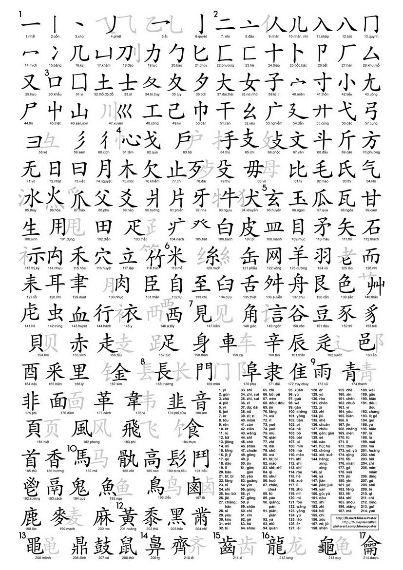 Pin by Chinese Posters & Flashcards on Chinese Posters