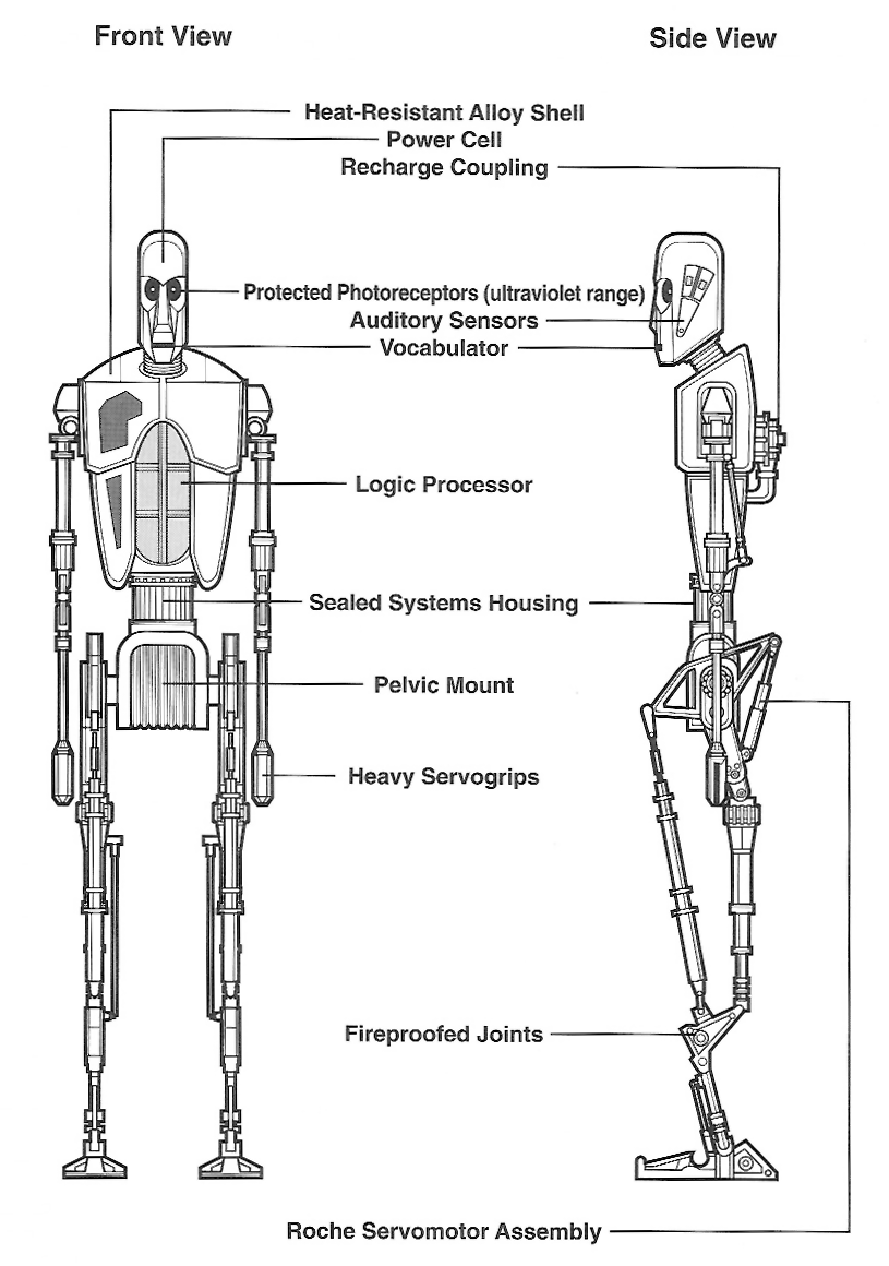 8d8 Series Protocol Droid Diagram Star Wars The