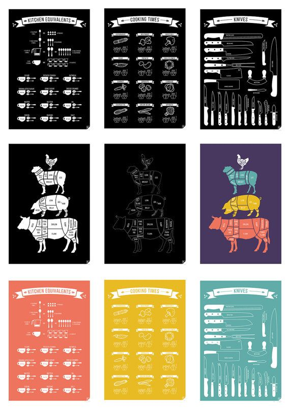 Charming Any 2 Kitchen Posters A3 Meat Cuts Kitchen By Follygraph On Etsy