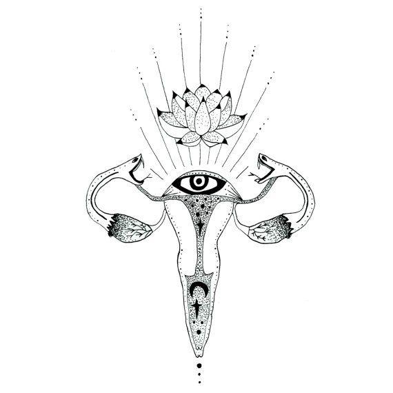 b73fa05eb Sacred Ovaries - Art Print - 6x6 ( limited edition ) / MerakiLabbe /  Anatomical <3