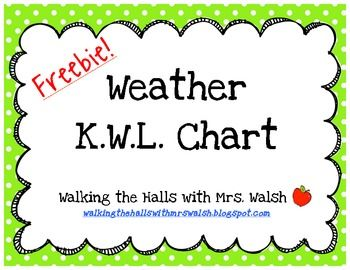 Freebie Alert A KWL Chart To Be Used When Starting And
