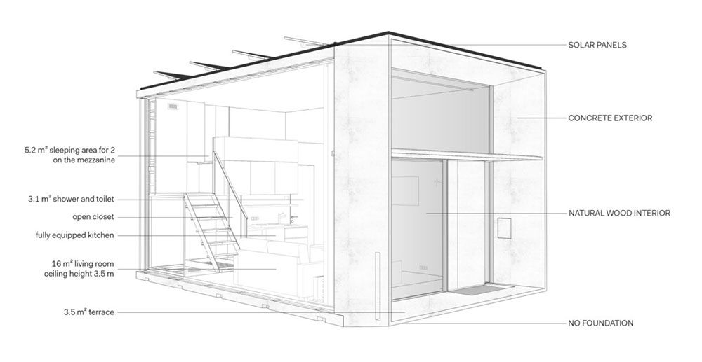 Kroshechnyj Karkasnyj Domik Koda Video Prefab Cabins House Home Magazine Modern Prefab Homes