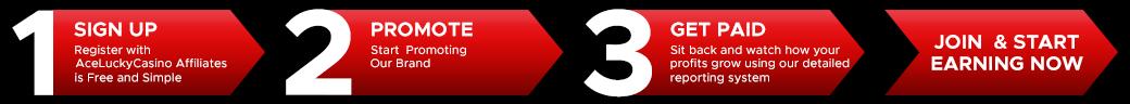 Online Casino Affiliates