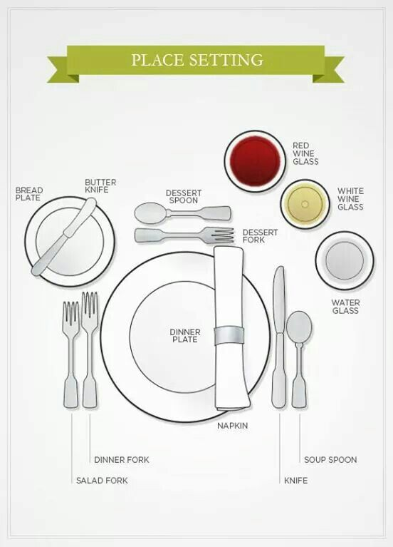 Proper table settings  sc 1 st  Pinterest & Proper table settings | Household ideas... | Pinterest | Table ...