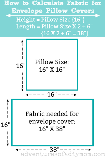 How to Make an EASY Envelope Pillow Cover -   18 diy pillows food