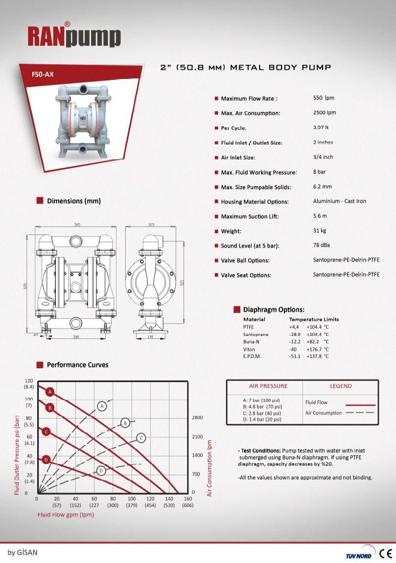 """2"""" Aluminium Air Operated Diaphragm Pump Diaphragm pump"""
