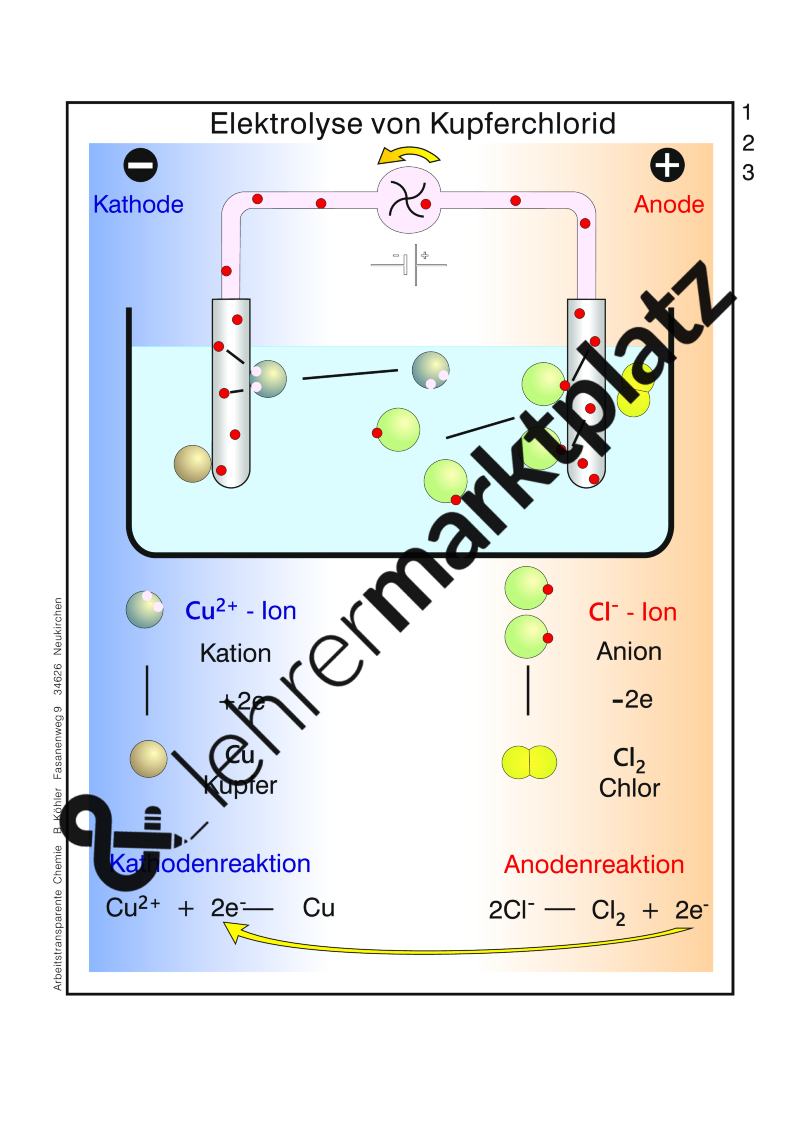 Elektrolyse Unterrichtsmaterial Im Fach Chemie Unterrichtsmaterial Lehrmaterial Chemie