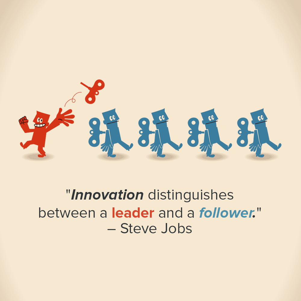 Quotes On Innovation Stevejobs Innovation Quotes  Ideas  Pinterest  Motivational