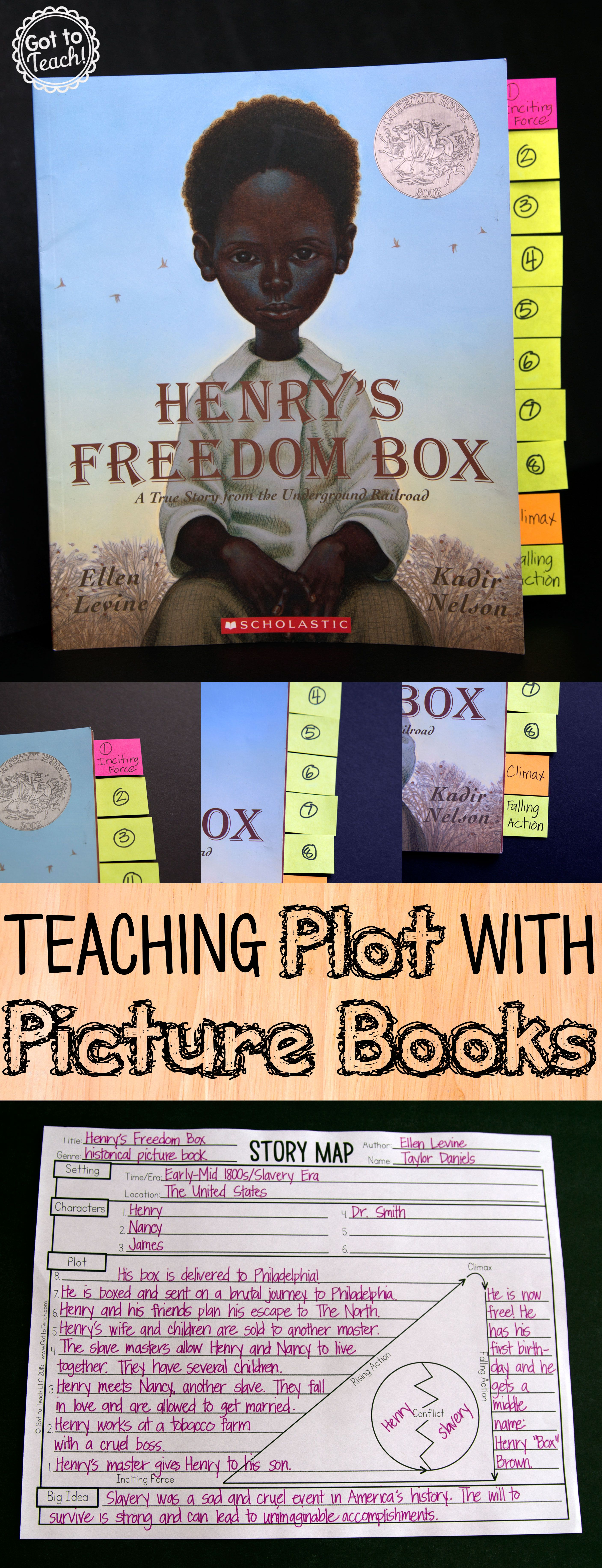 Teaching Plot With Picture Books 5th Grade Pinterest Teaching