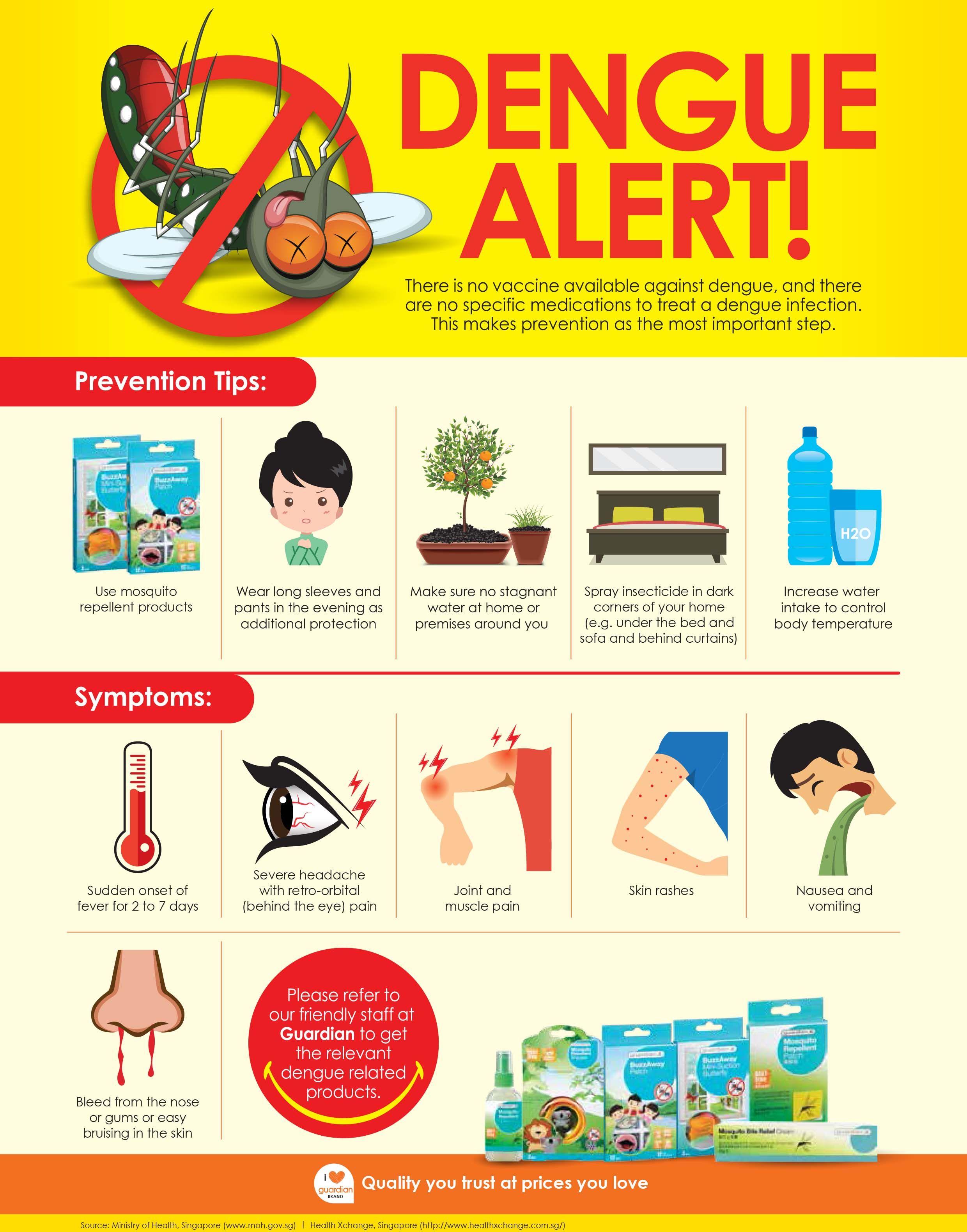 Pin On Dengue