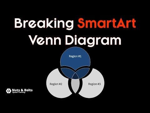 Powerpoint Venn Diagram How To Create A Venn Diagram In Powerpoint