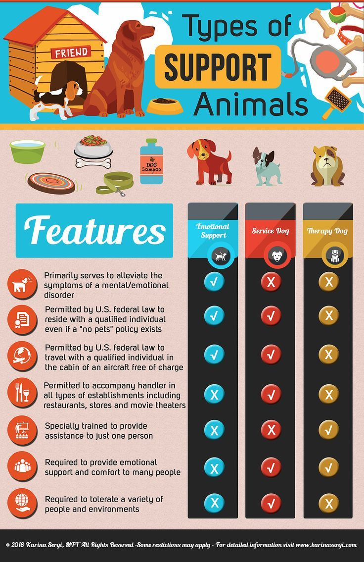 Emotional Support Animal (ESA) Information. Learn the