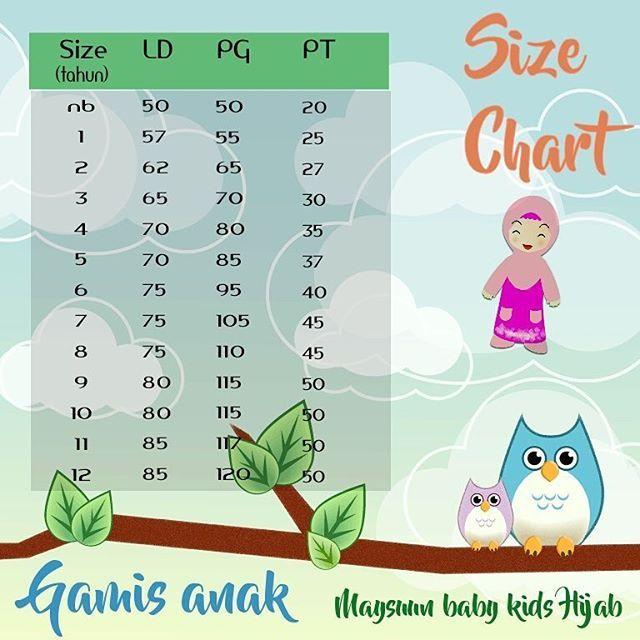 Size Chart Gamis Anak Sesuai Usia Untuk Konsultasi Baby Nya Dengan Usia Sekian Baiknya Size Apa Ya Bisa Langsung Ke Cs Ya B Anak Pakaian Anak Anak Perempuan