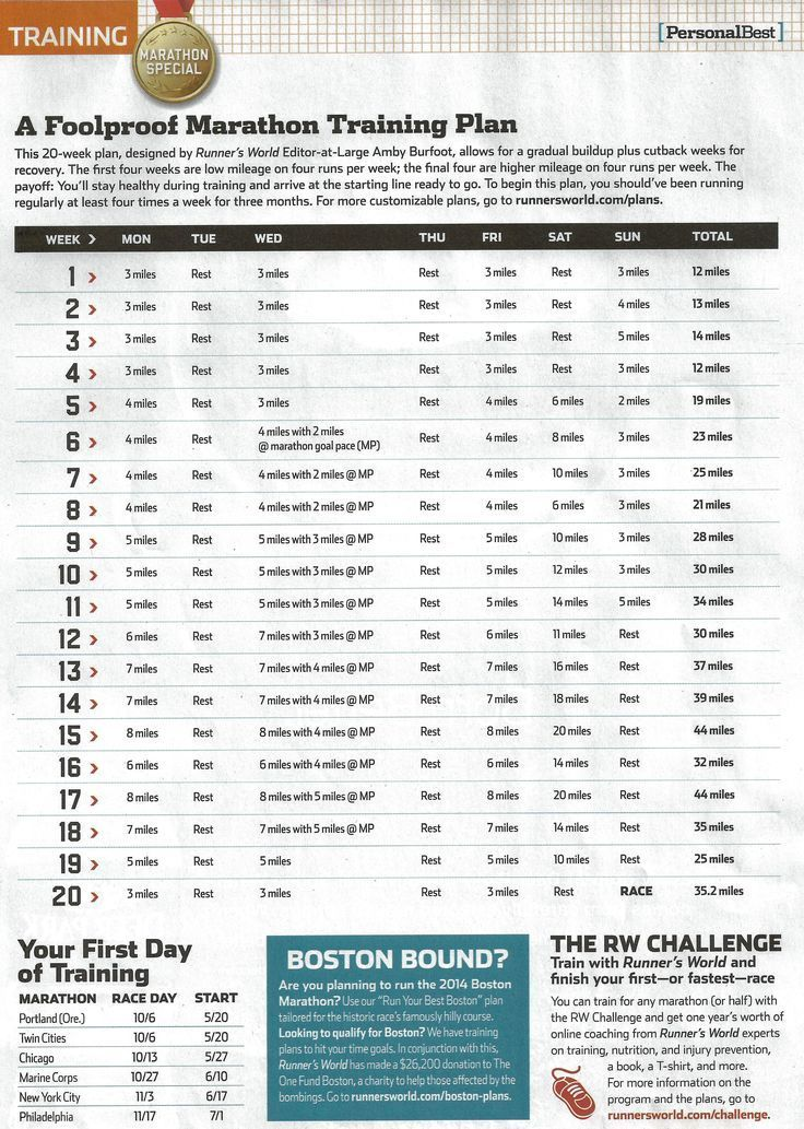 Marathon Training Plan For Someone With A  Month  X Week Base