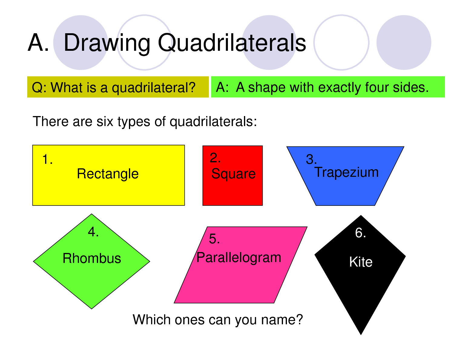 Classiying Shapes