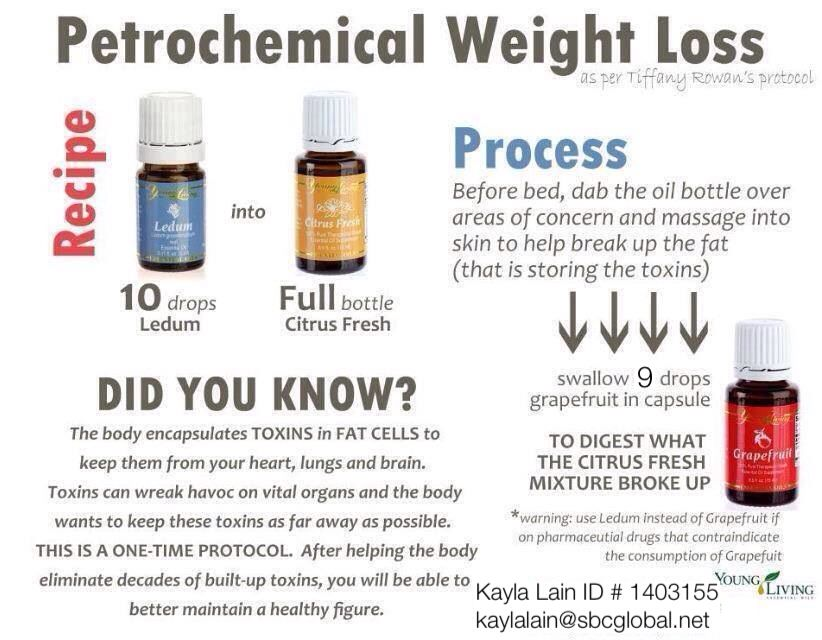 Weight loss pills sibutramine