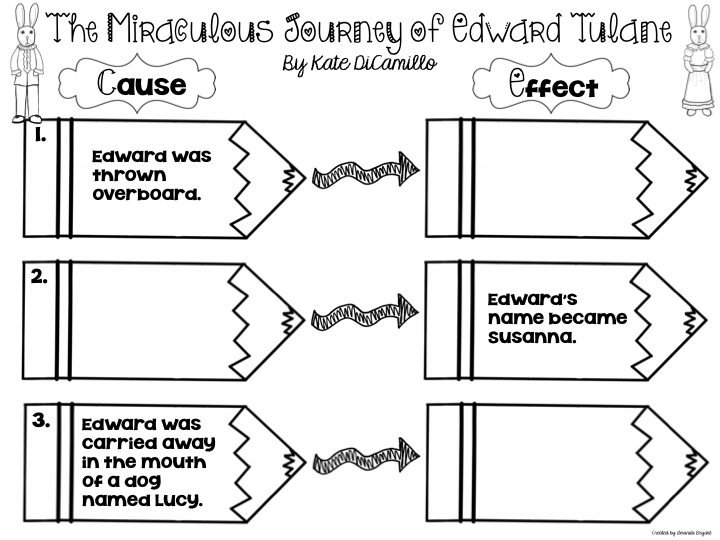 A Traveled Teacher: The Miraculous Journey of Edward