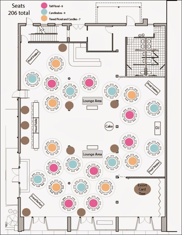 Multiple Reception Floor Plan Layout Ideas and the importance of