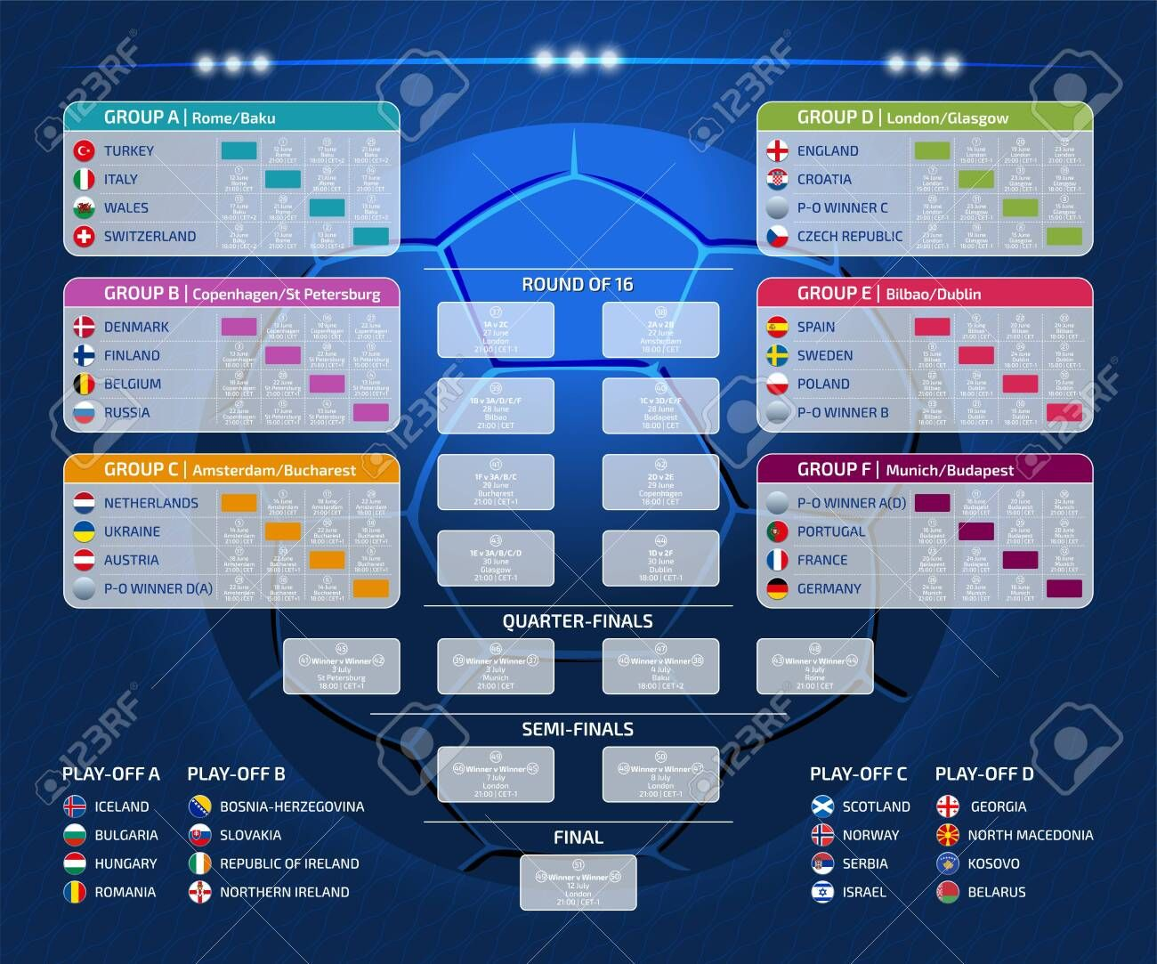 Match Schedule Template For Web Print Football Results Table Flags Of European Countries Participating To T In 2020 Football Results Match Schedule European Soccer
