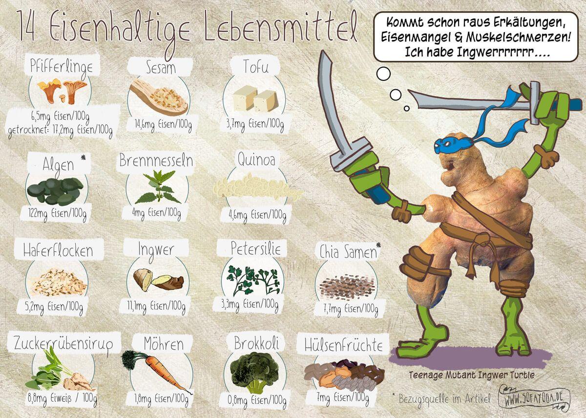 9 vegane eisenhaltige Lebensmittel gegen den Eisenmangel